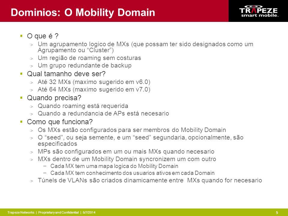 Trapeze Networks | Proprietary and Confidential | 5/7/2014 5 Dominios: O Mobility Domain O que é .