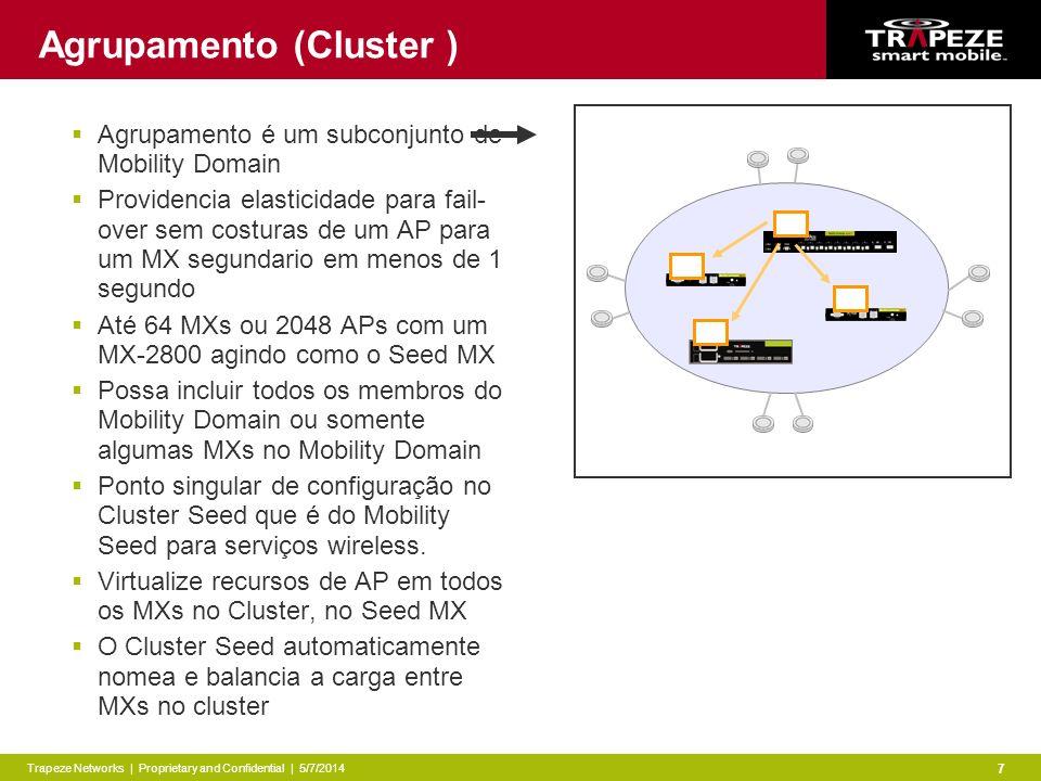 Trapeze Networks | Proprietary and Confidential | 5/7/2014 7 Agrupamento (Cluster ) Agrupamento é um subconjunto de Mobility Domain Providencia elasticidade para fail- over sem costuras de um AP para um MX segundario em menos de 1 segundo Até 64 MXs ou 2048 APs com um MX-2800 agindo como o Seed MX Possa incluir todos os membros do Mobility Domain ou somente algumas MXs no Mobility Domain Ponto singular de configuração no Cluster Seed que é do Mobility Seed para serviços wireless.