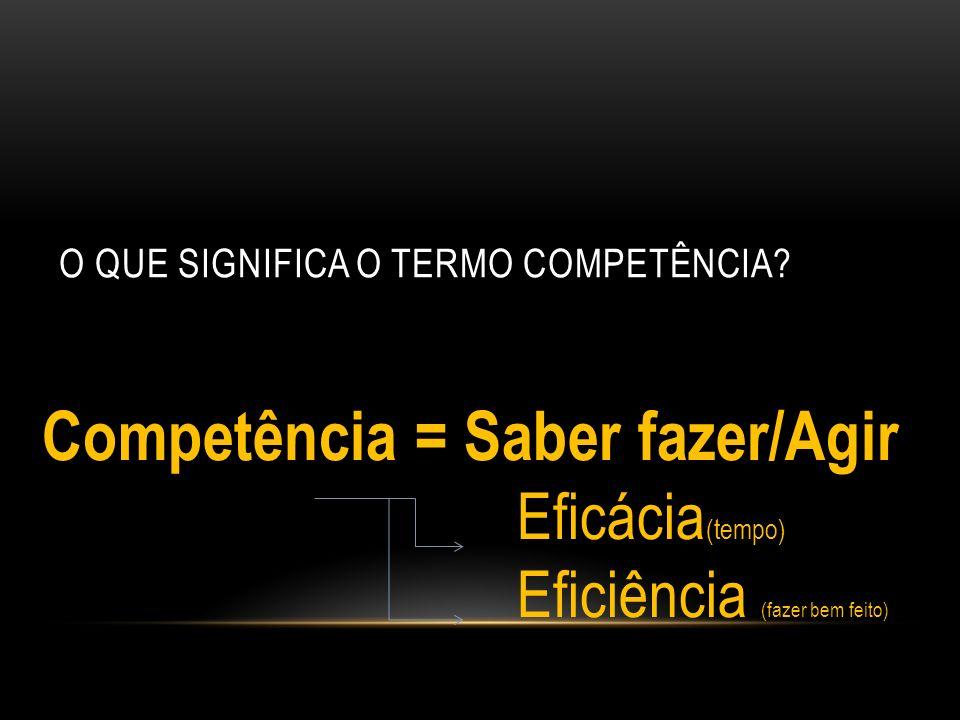 O QUE SIGNIFICA O TERMO COMPETÊNCIA? Competência = Saber fazer/Agir Eficácia (tempo) Eficiência (fazer bem feito)