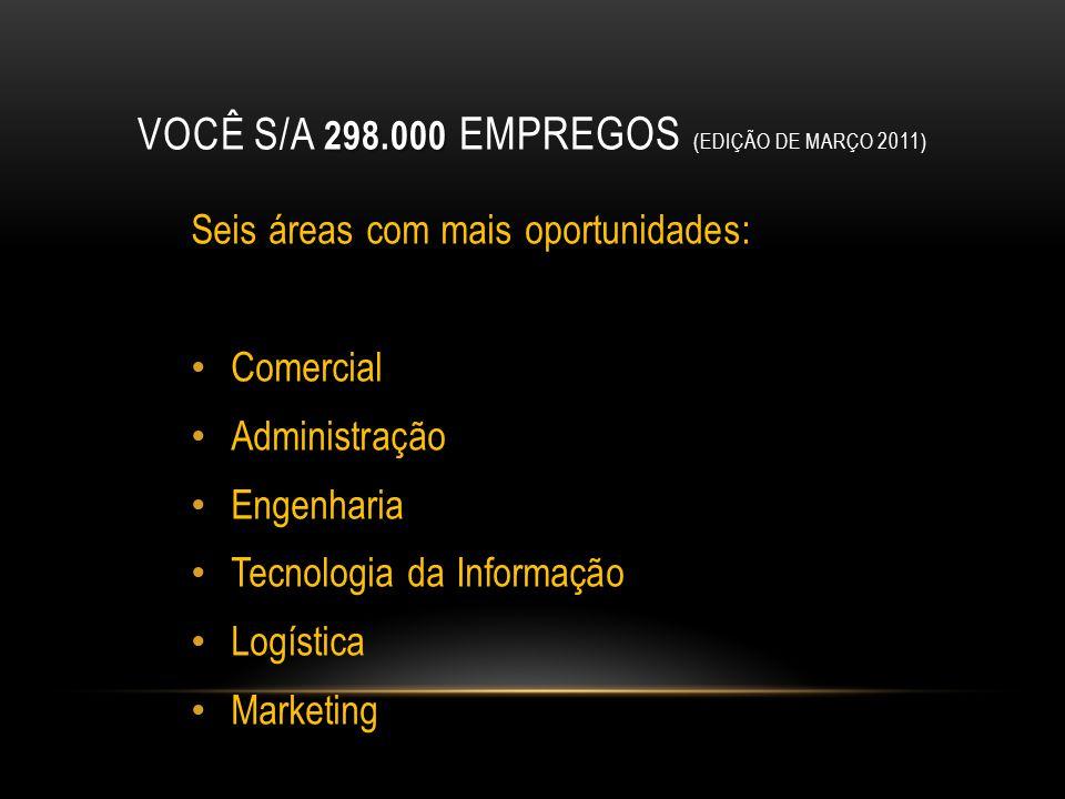 298.000 VOCÊ S/A 298.000 EMPREGOS (EDIÇÃO DE MARÇO 2011) Seis áreas com mais oportunidades: Comercial Administração Engenharia Tecnologia da Informaçã