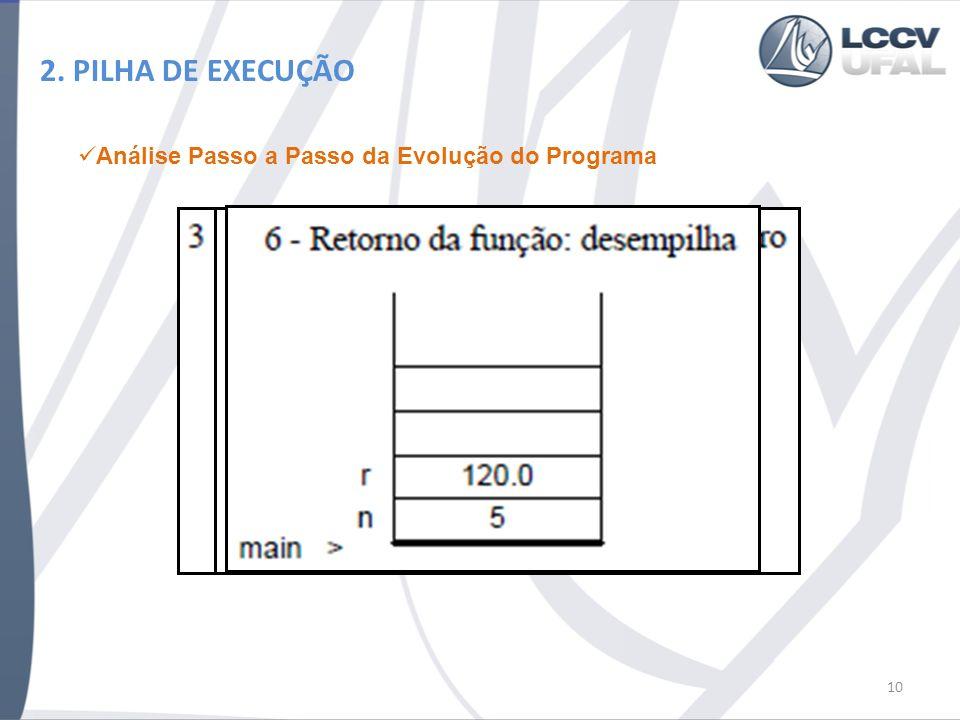 2. PILHA DE EXECUÇÃO 10 Análise Passo a Passo da Evolução do Programa