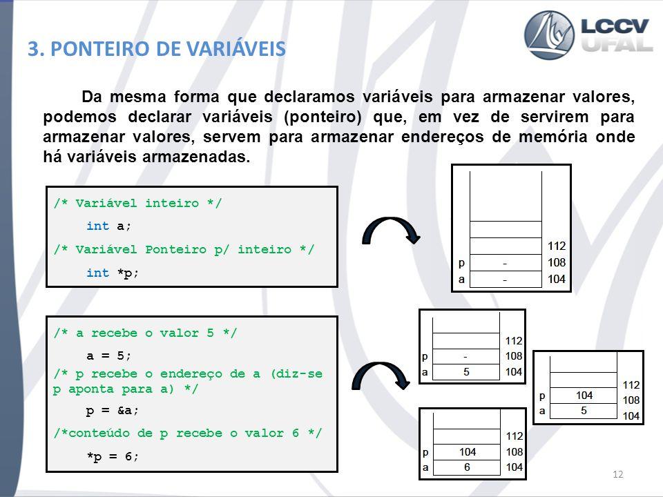 3. PONTEIRO DE VARIÁVEIS Da mesma forma que declaramos variáveis para armazenar valores, podemos declarar variáveis (ponteiro) que, em vez de servirem