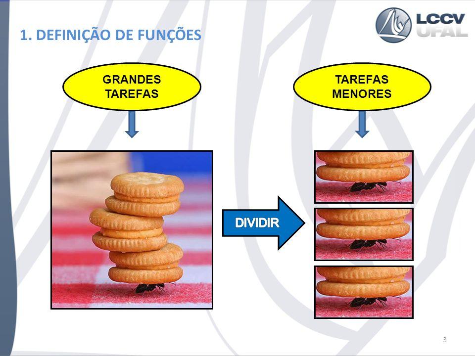 1. DEFINIÇÃO DE FUNÇÕES 3 GRANDES TAREFAS TAREFAS MENORES
