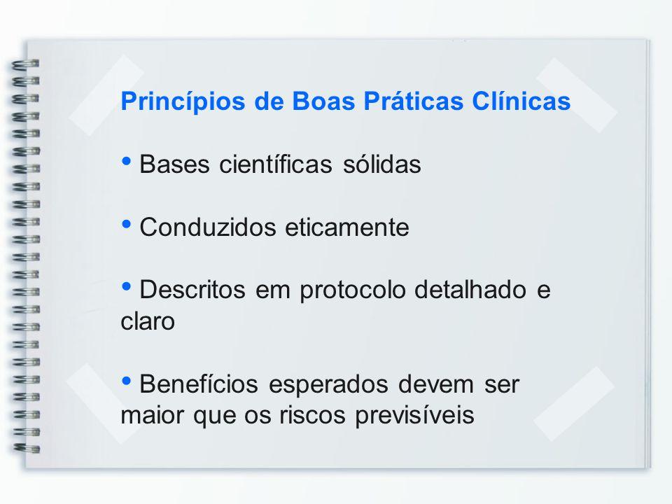 Princípios de Boas Práticas Clínicas Bases científicas sólidas Conduzidos eticamente Descritos em protocolo detalhado e claro Benefícios esperados dev