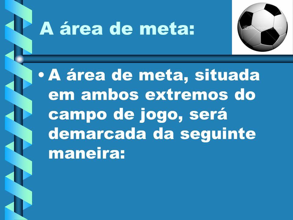 A área de meta: A área de meta, situada em ambos extremos do campo de jogo, será demarcada da seguinte maneira: