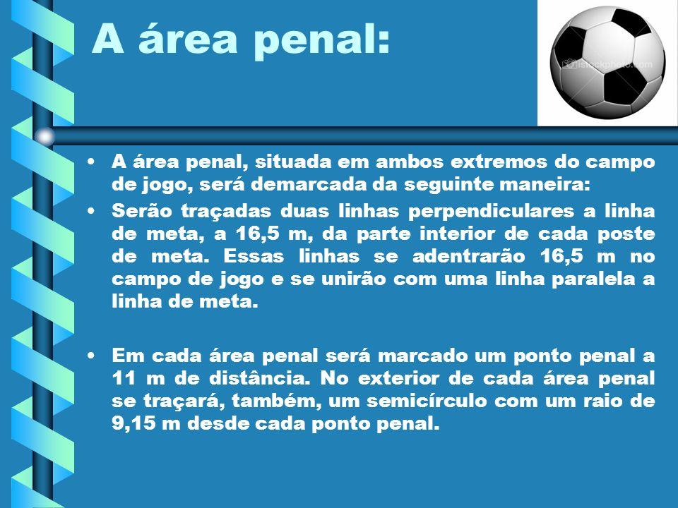 A área penal: A área penal, situada em ambos extremos do campo de jogo, será demarcada da seguinte maneira: Serão traçadas duas linhas perpendiculares