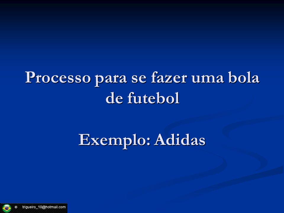 Processo para se fazer uma bola de futebol Exemplo: Adidas
