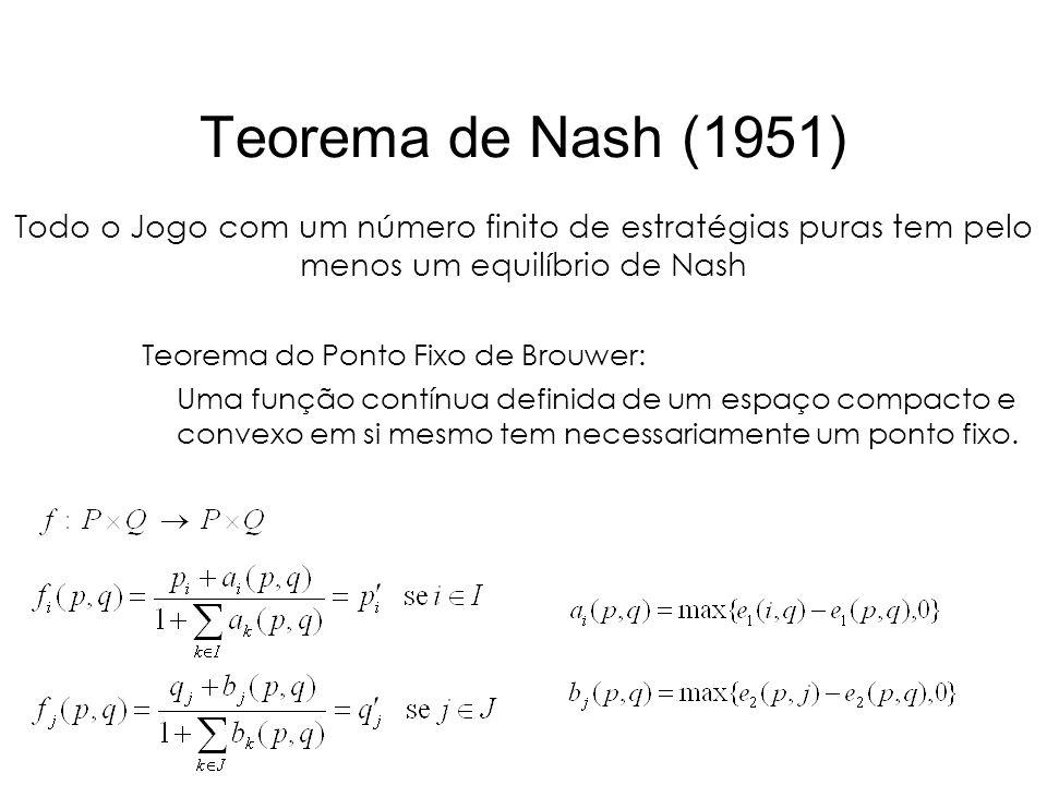Teorema de Nash (1951) Todo o Jogo com um número finito de estratégias puras tem pelo menos um equilíbrio de Nash Teorema do Ponto Fixo de Brouwer: Um