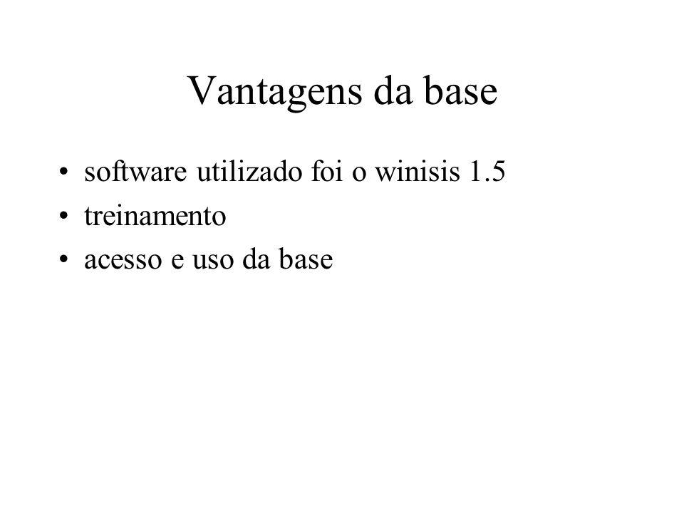 Vantagens da base software utilizado foi o winisis 1.5 treinamento acesso e uso da base