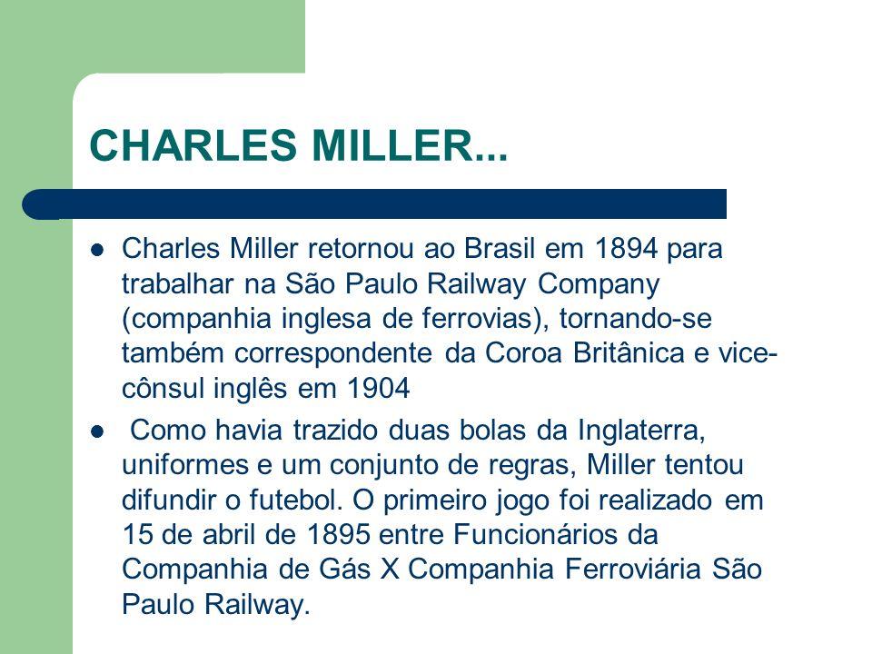 CHARLES MILLER...