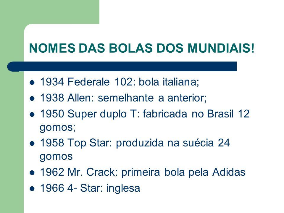 NOMES DAS BOLAS DOS MUNDIAIS.