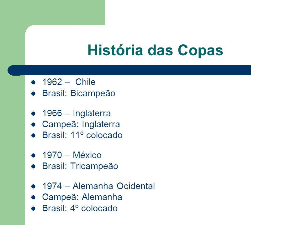 História das Copas 1962 – Chile Brasil: Bicampeão 1966 – Inglaterra Campeã: Inglaterra Brasil: 11º colocado 1970 – México Brasil: Tricampeão 1974 – Alemanha Ocidental Campeã: Alemanha Brasil: 4º colocado