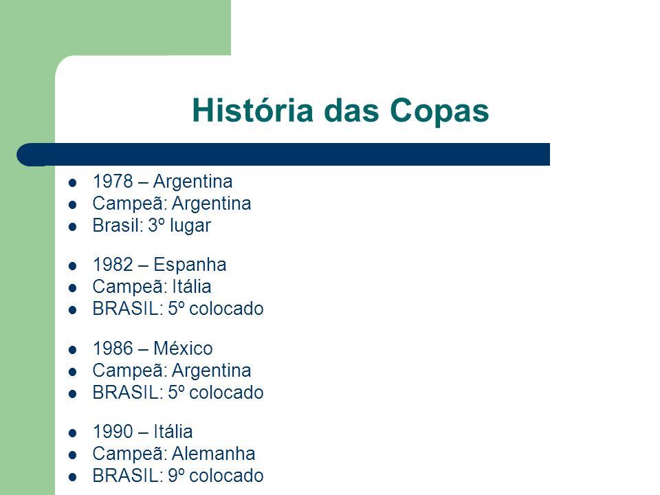 História das Copas 1978 – Argentina Campeã: Argentina Brasil: 3º lugar 1982 – Espanha Campeã: Itália BRASIL: 5º colocado 1986 – México Campeã: Argentina BRASIL: 5º colocado 1990 – Itália Campeã: Alemanha BRASIL: 9º colocado
