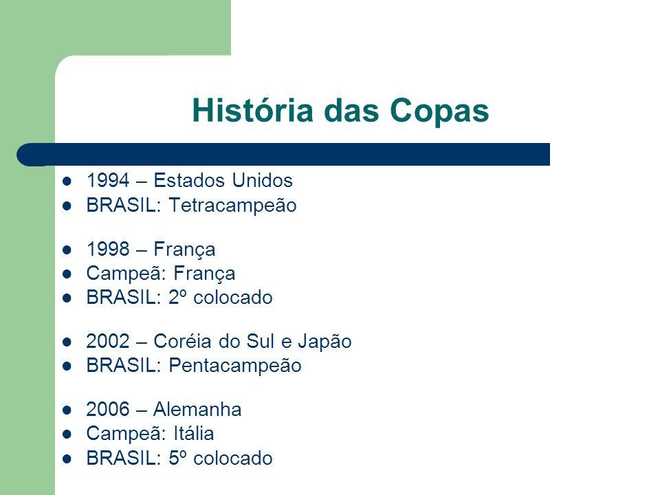 História das Copas 1994 – Estados Unidos BRASIL: Tetracampeão 1998 – França Campeã: França BRASIL: 2º colocado 2002 – Coréia do Sul e Japão BRASIL: Pentacampeão 2006 – Alemanha Campeã: Itália BRASIL: 5º colocado