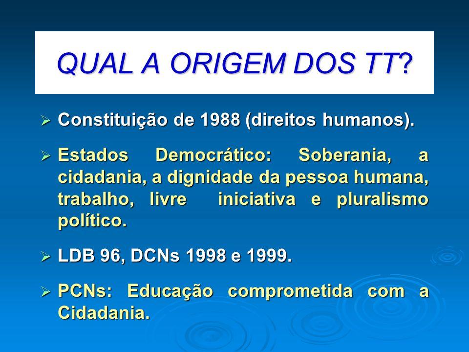 QUAL A ORIGEM DOS TT? Constituição de 1988 (direitos humanos). Constituição de 1988 (direitos humanos). Estados Democrático: Soberania, a cidadania, a
