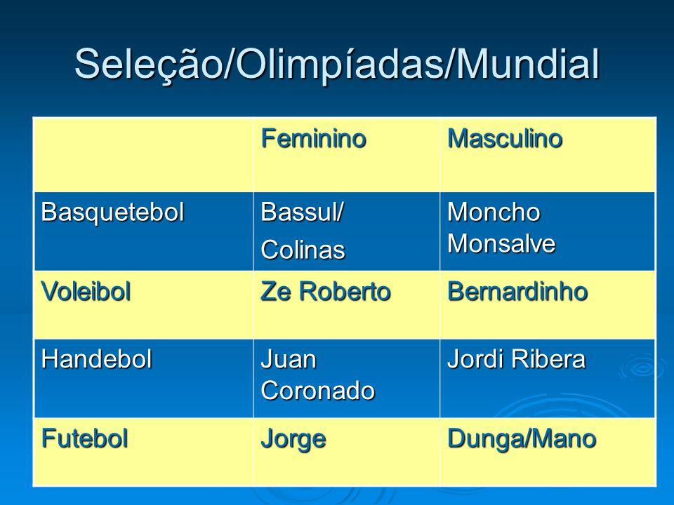 Seleção/Olimpíadas/Mundial FemininoMasculino BasquetebolBassul/Colinas Moncho Monsalve Voleibol Ze Roberto Bernardinho Handebol Juan Coronado Jordi Ri