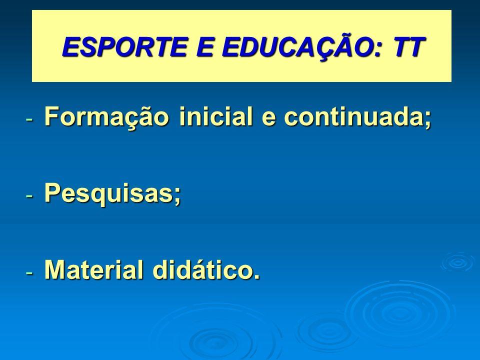 ESPORTE E EDUCAÇÃO: TT - Formação inicial e continuada; - Pesquisas; - Material didático.