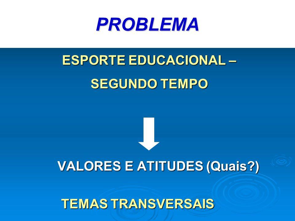 PROBLEMA ESPORTE EDUCACIONAL – ESPORTE EDUCACIONAL – SEGUNDO TEMPO SEGUNDO TEMPO VALORES E ATITUDES (Quais?) VALORES E ATITUDES (Quais?) TEMAS TRANSVE