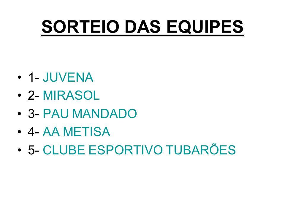 SORTEIO DAS EQUIPES 1- JUVENA 2- MIRASOL 3- PAU MANDADO 4- AA METISA 5- CLUBE ESPORTIVO TUBARÕES