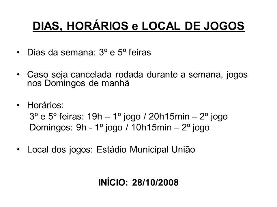 DATAS dos JOGOS OUTUBRO 28/10 – TERÇA-FEIRA 30/10 – QUINTA-FEIRA NOVEMBRO 04/11 – TERÇA-FEIRA 06/11 – QUINTA-FEIRA 11/11 – TERÇA-FEIRA 13/11 – QUINTA-FEIRA = SEMI-FINAL 18/11 – TERÇA-FEIRA = FINAL