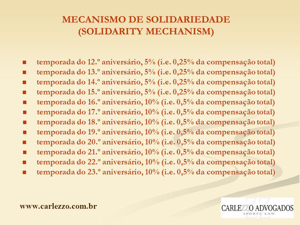 www.carlezzo.com.br MECANISMO DE SOLIDARIEDADE (SOLIDARITY MECHANISM) temporada do 12.º aniversário, 5% (i.e. 0,25% da compensação total) temporada do