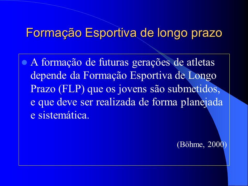Formação Esportiva de longo prazo A FLP desenvolvida de forma planejada e sistemática tem duração média de dez a doze anos, conforme a modalidade esportiva; (Böhme, 2000; Barbanti, 2005)