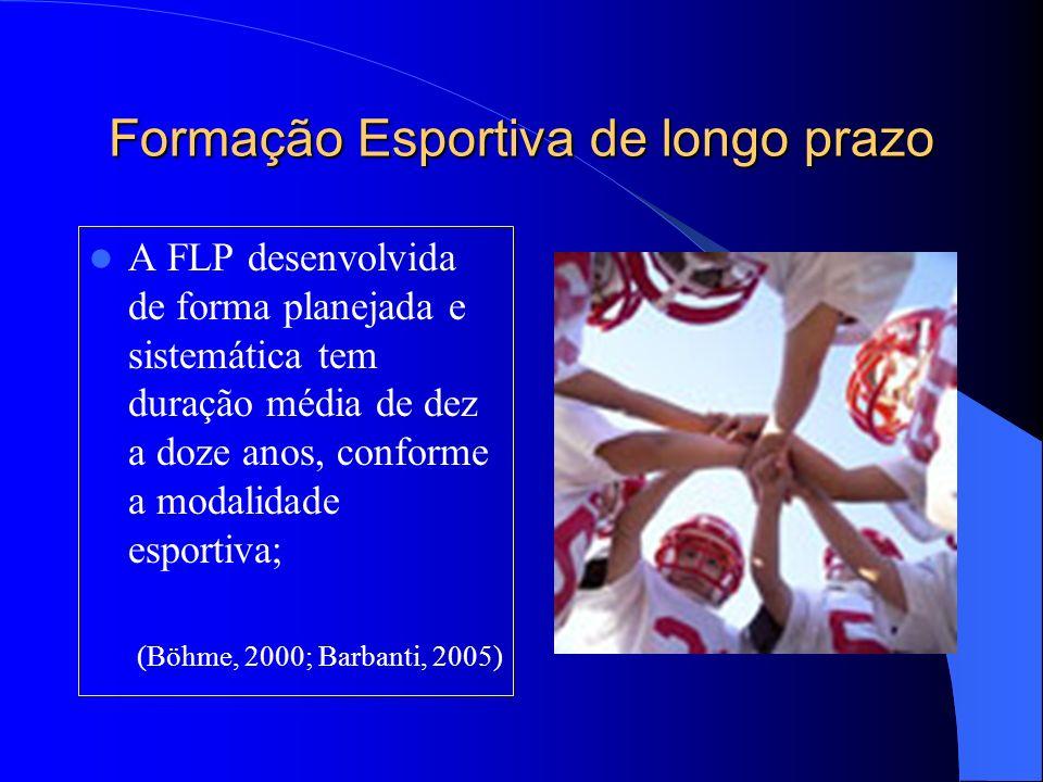 Formação Esportiva de longo prazo A FLP desenvolvida de forma planejada e sistemática tem duração média de dez a doze anos, conforme a modalidade espo