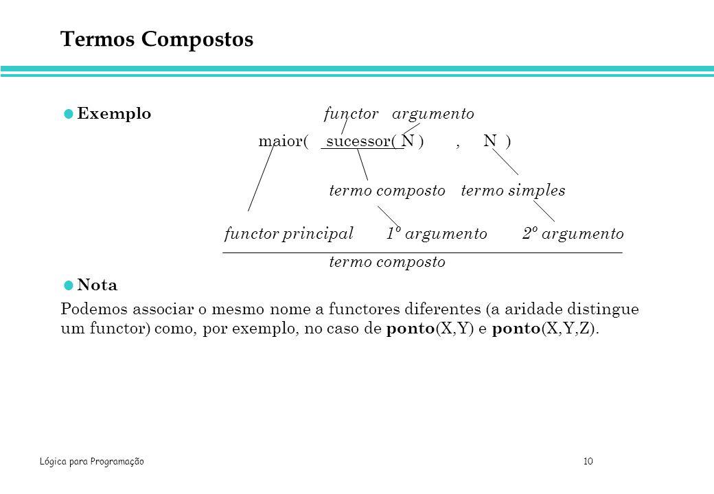Lógica para Programação 10 Termos Compostos Exemplo functor argumento maior( sucessor( N ), N ) termo composto termo simples functor principal 1º argu