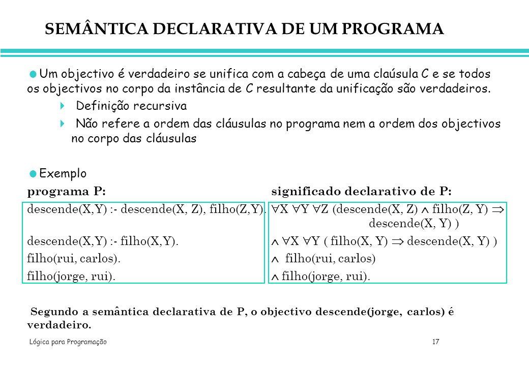 Lógica para Programação 17 SEMÂNTICA DECLARATIVA DE UM PROGRAMA Um objectivo é verdadeiro se unifica com a cabeça de uma claúsula C e se todos os objectivos no corpo da instância de C resultante da unificação são verdadeiros.