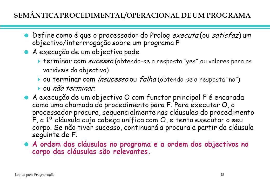 Lógica para Programação 18 SEMÂNTICA PROCEDIMENTAL/OPERACIONAL DE UM PROGRAMA Define como é que o processador do Prolog executa (ou satisfaz) um objectivo/interrrogação sobre um programa P A execução de um objectivo pode terminar com sucesso (obtendo-se a resposta yes ou valores para as variáveis do objectivo) ou terminar com insucesso ou falha (obtendo-se a resposta no) ou não terminar.