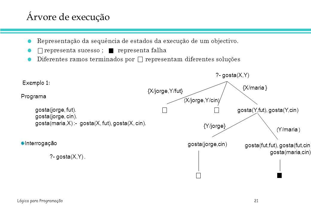 Lógica para Programação 21 Árvore de execução Representação da sequência de estados da execução de um objectivo. representa sucesso ; representa falha