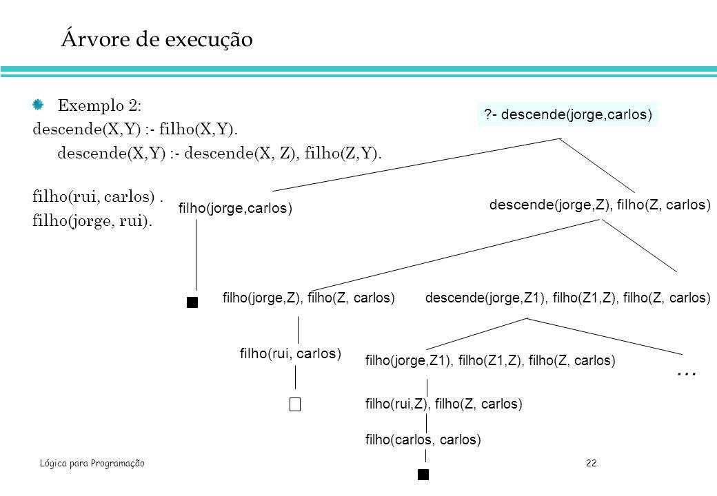 Lógica para Programação 22 Árvore de execução Exemplo 2: descende(X,Y) :- filho(X,Y). descende(X,Y) :- descende(X, Z), filho(Z,Y). filho(rui, carlos).