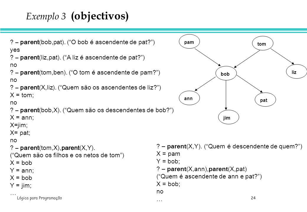 Lógica para Programação 24 Exemplo 3 (objectivos) ? – parent(bob,pat). (O bob é ascendente de pat?) yes ? – parent(liz,pat). (A liz é ascendente de pa