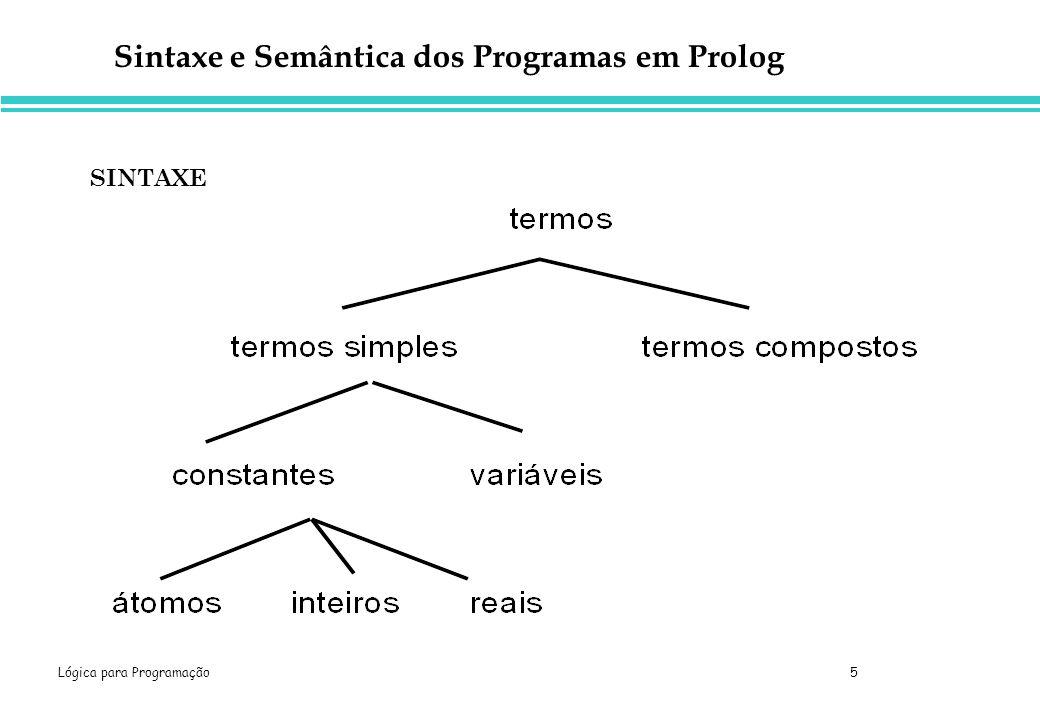 Lógica para Programação 16 Unificação Quando dizemos informalmente que um objectivo O unifica com a cabeça de uma cláusula C, pretendemos dizer que unifica com a cláusula, após renomear as suas variáveis de modo a não ter variáveis em comum com O.