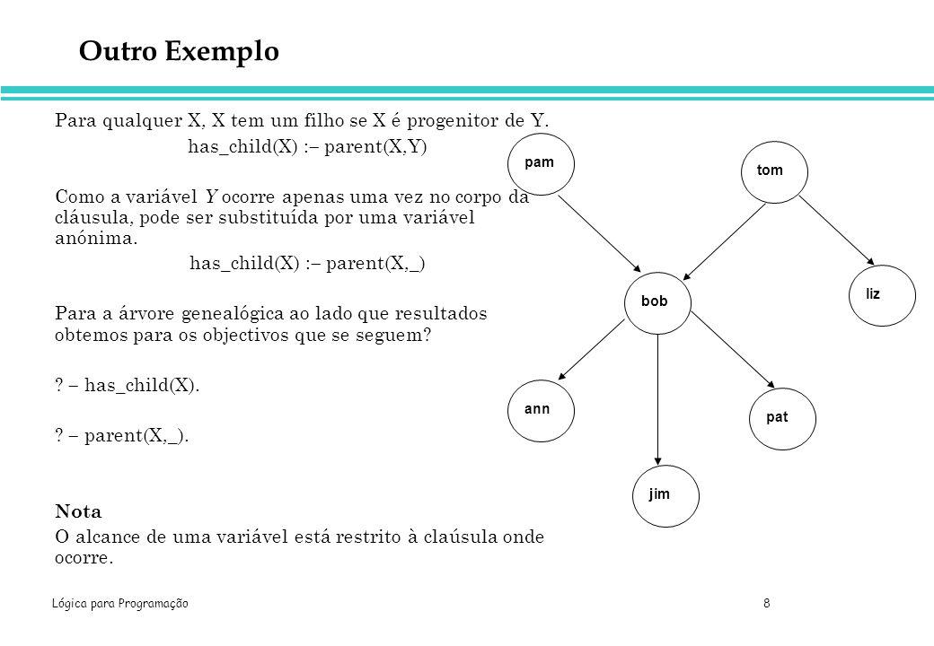 Lógica para Programação 8 Outro Exemplo Para qualquer X, X tem um filho se X é progenitor de Y. has_child(X) : parent(X,Y) Como a variável Y ocorre ap