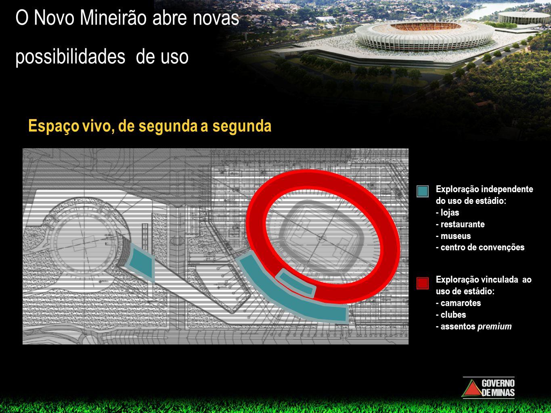 Exploração independente do uso de estádio: - lojas - restaurante - museus - centro de convenções O Novo Mineirão abre novas possibilidades de uso Expl