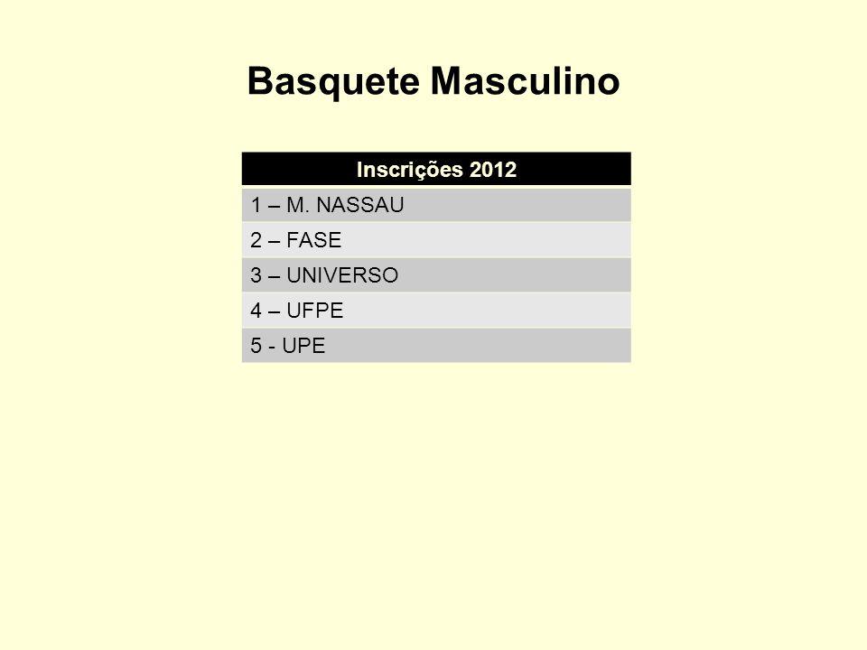 Basquete Masculino Inscrições 2012 1 – M. NASSAU 2 – FASE 3 – UNIVERSO 4 – UFPE 5 - UPE