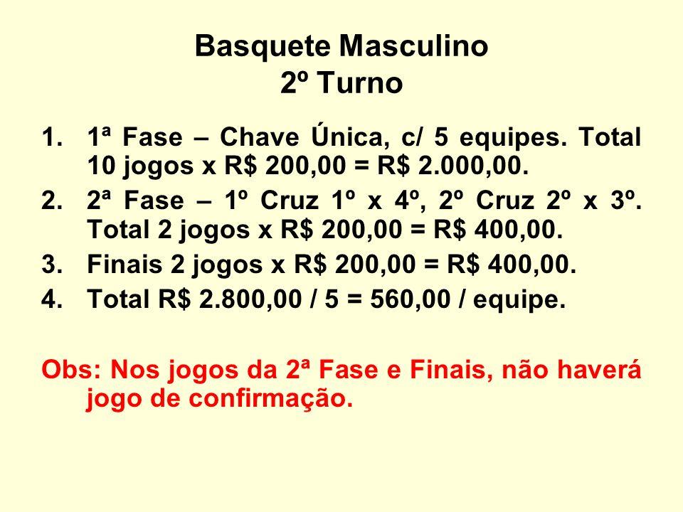 Basquete Masculino 2º Turno 1.1ª Fase – Chave Única, c/ 5 equipes. Total 10 jogos x R$ 200,00 = R$ 2.000,00. 2.2ª Fase – 1º Cruz 1º x 4º, 2º Cruz 2º x