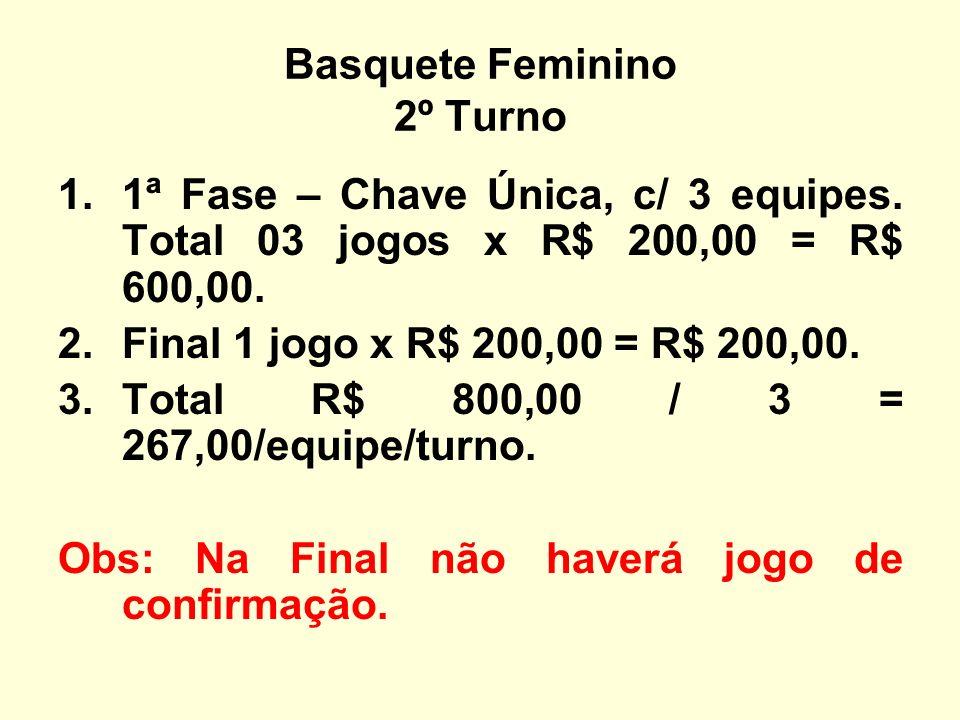Basquete Feminino 2º Turno 1.1ª Fase – Chave Única, c/ 3 equipes. Total 03 jogos x R$ 200,00 = R$ 600,00. 2.Final 1 jogo x R$ 200,00 = R$ 200,00. 3.To
