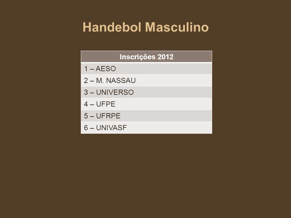 Handebol Masculino Inscrições 2012 1 – AESO 2 – M. NASSAU 3 – UNIVERSO 4 – UFPE 5 – UFRPE 6 – UNIVASF
