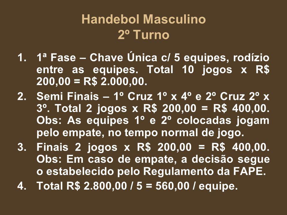 Handebol Masculino 2º Turno 1.1ª Fase – Chave Única c/ 5 equipes, rodízio entre as equipes. Total 10 jogos x R$ 200,00 = R$ 2.000,00. 2.Semi Finais –