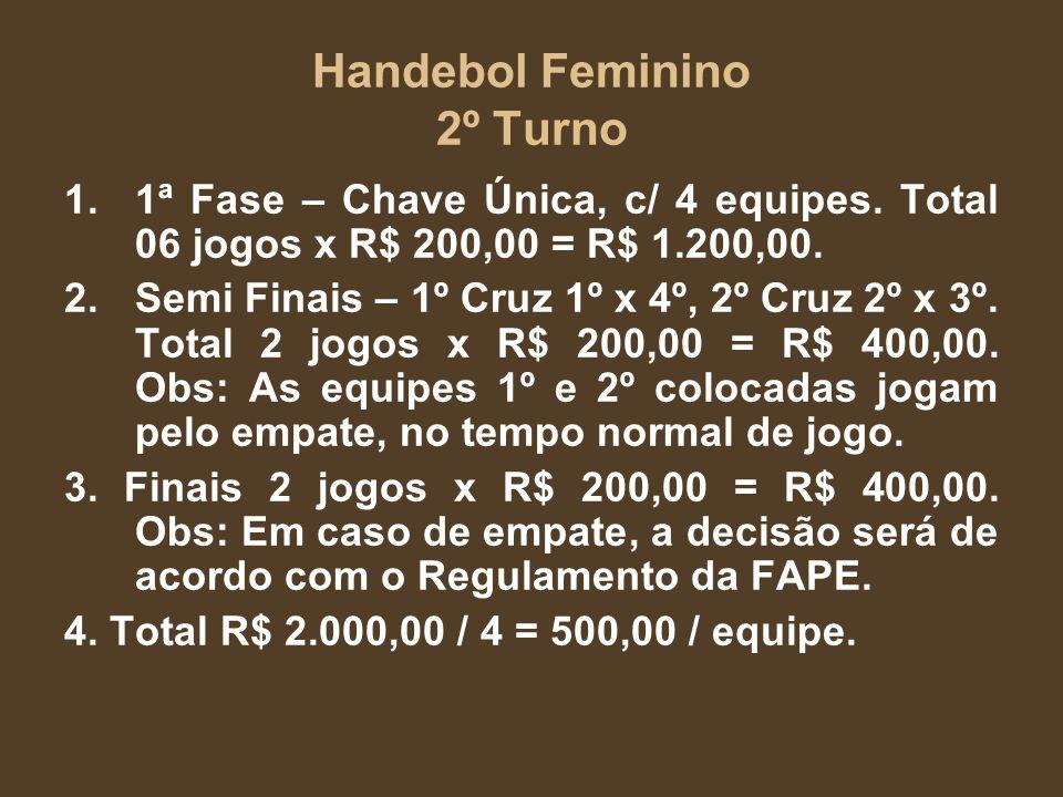 Handebol Feminino 2º Turno 1.1ª Fase – Chave Única, c/ 4 equipes. Total 06 jogos x R$ 200,00 = R$ 1.200,00. 2.Semi Finais – 1º Cruz 1º x 4º, 2º Cruz 2