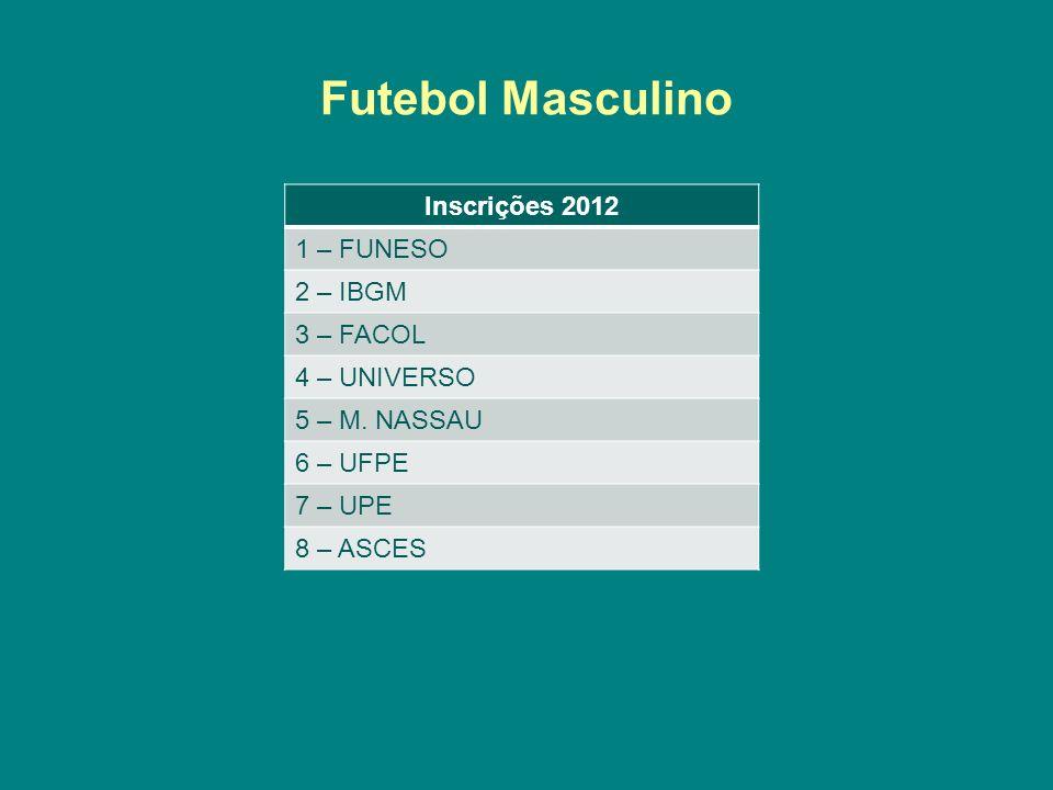 Futebol Masculino Inscrições 2012 1 – FUNESO 2 – IBGM 3 – FACOL 4 – UNIVERSO 5 – M. NASSAU 6 – UFPE 7 – UPE 8 – ASCES