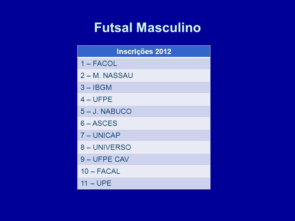 Futsal Masculino Inscrições 2012 1 – FACOL 2 – M. NASSAU 3 – IBGM 4 – UFPE 5 – J. NABUCO 6 – ASCES 7 – UNICAP 8 – UNIVERSO 9 – UFPE CAV 10 – FACAL 11