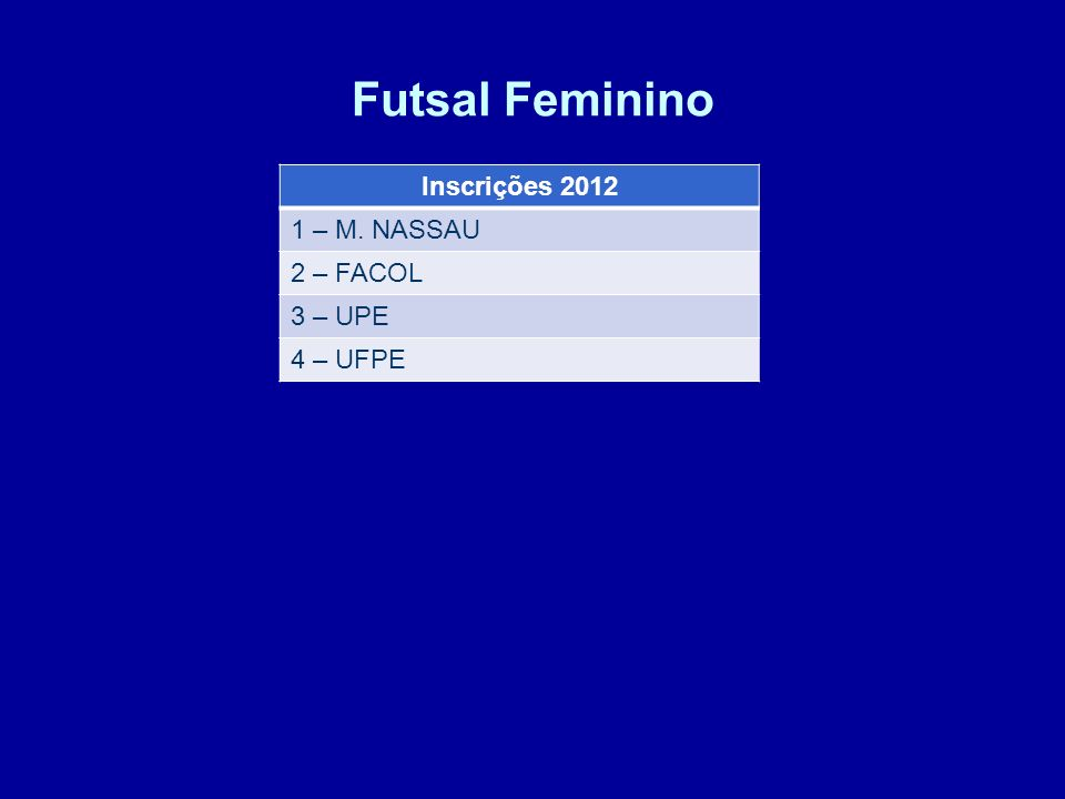 Futsal Feminino Inscrições 2012 1 – M. NASSAU 2 – FACOL 3 – UPE 4 – UFPE