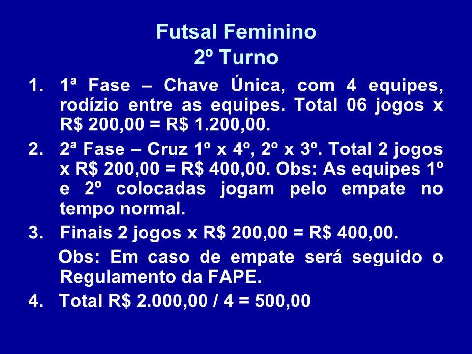 Futsal Feminino 2º Turno 1.1ª Fase – Chave Única, com 4 equipes, rodízio entre as equipes. Total 06 jogos x R$ 200,00 = R$ 1.200,00. 2.2ª Fase – Cruz