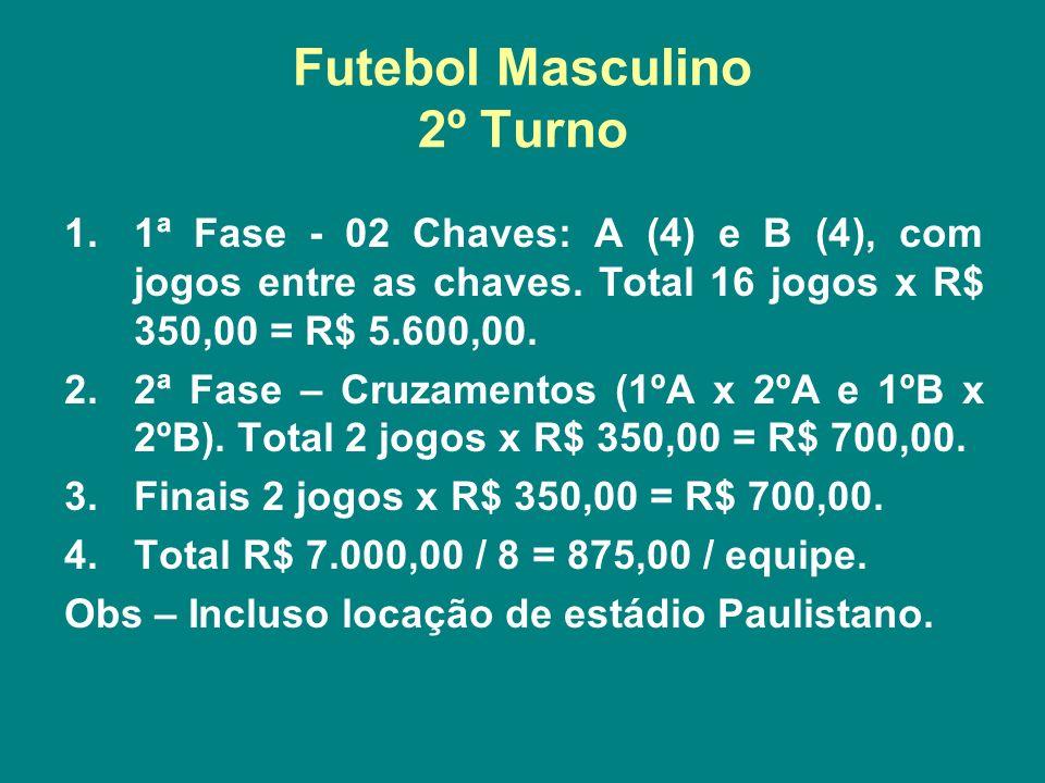 Futebol Masculino 2º Turno 1.1ª Fase - 02 Chaves: A (4) e B (4), com jogos entre as chaves. Total 16 jogos x R$ 350,00 = R$ 5.600,00. 2.2ª Fase – Cruz