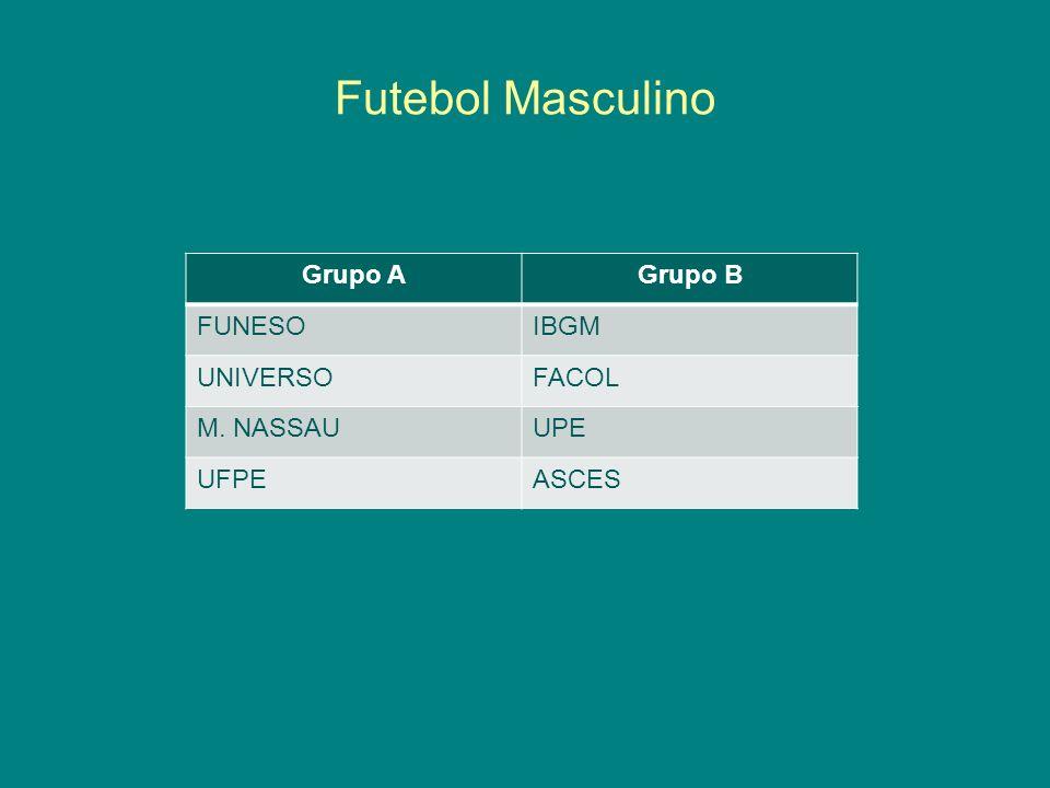 Futebol Masculino Grupo AGrupo B FUNESOIBGM UNIVERSOFACOL M. NASSAUUPE UFPEASCES