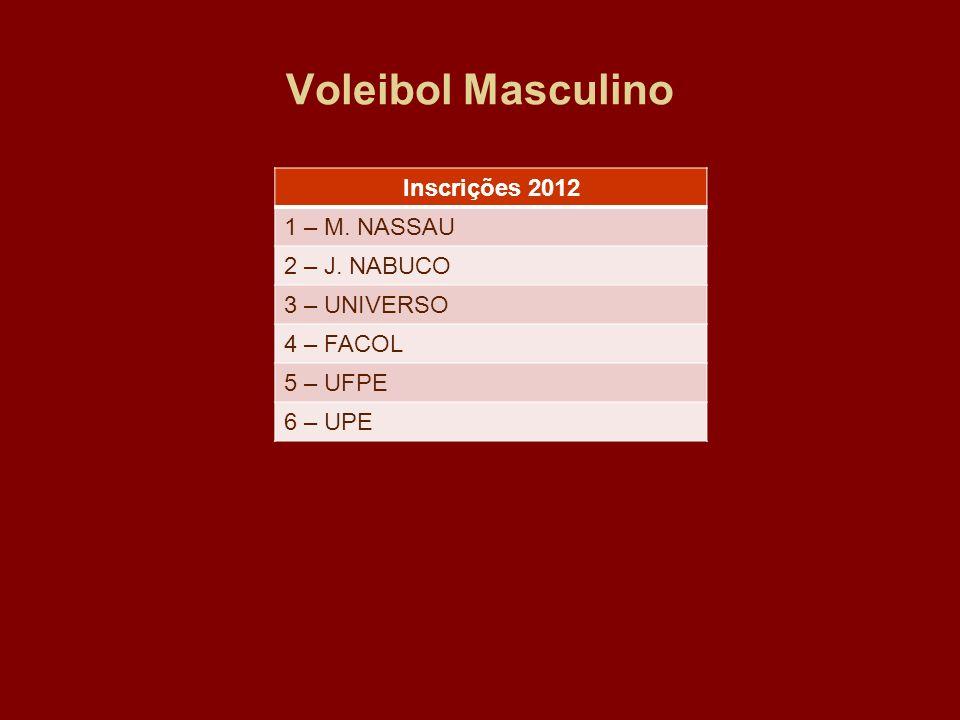 Voleibol Masculino Inscrições 2012 1 – M. NASSAU 2 – J. NABUCO 3 – UNIVERSO 4 – FACOL 5 – UFPE 6 – UPE