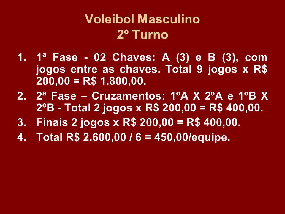Voleibol Masculino 2º Turno 1.1ª Fase - 02 Chaves: A (3) e B (3), com jogos entre as chaves. Total 9 jogos x R$ 200,00 = R$ 1.800,00. 2.2ª Fase – Cruz